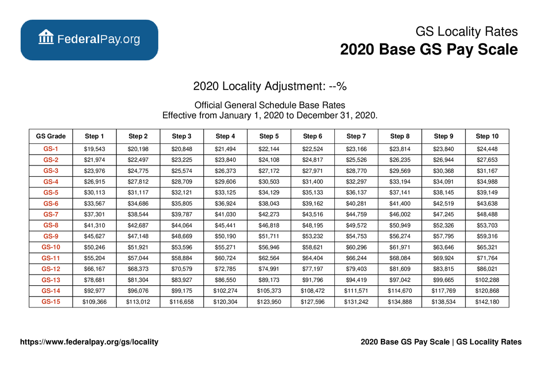 General Schedule (Gs) Base Pay Scale For 2020